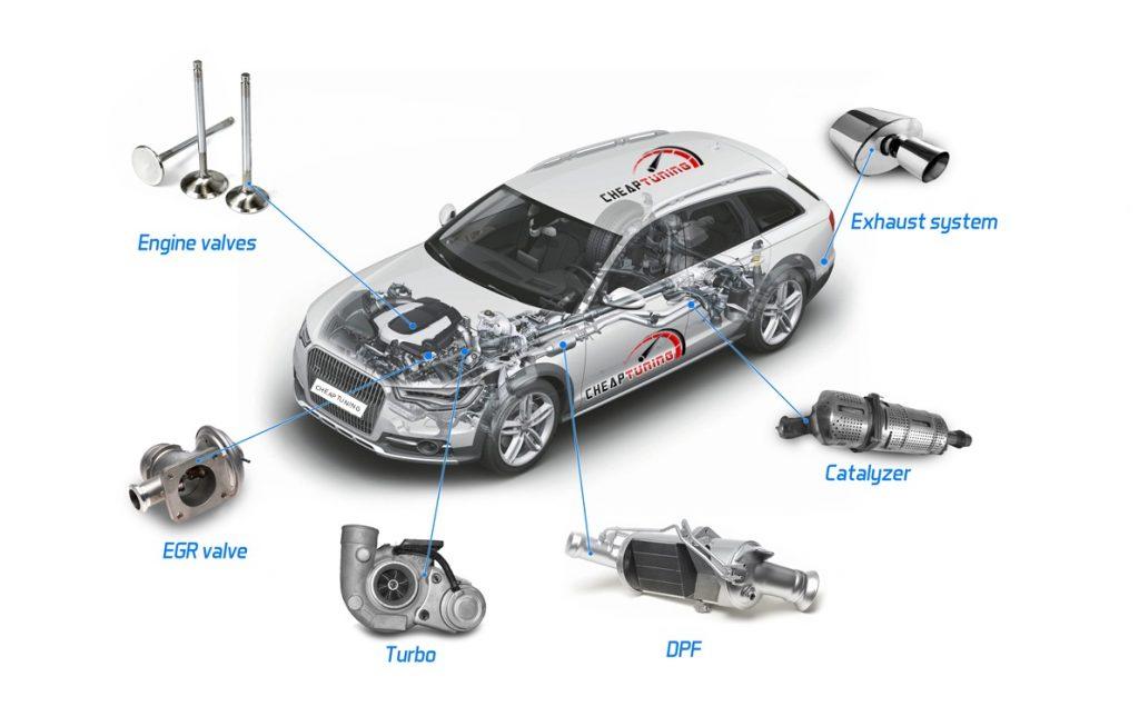 decarbonizare motor piatra neamt cheaptuning